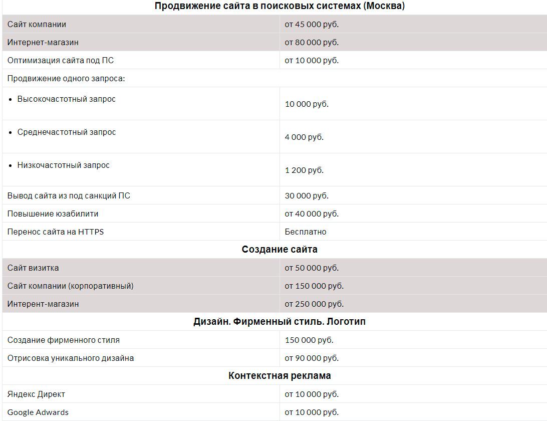 Продвижение сайта заказать раскрутку в Москве.
